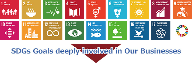 SDGs Goals deploy involved in Our Businesses